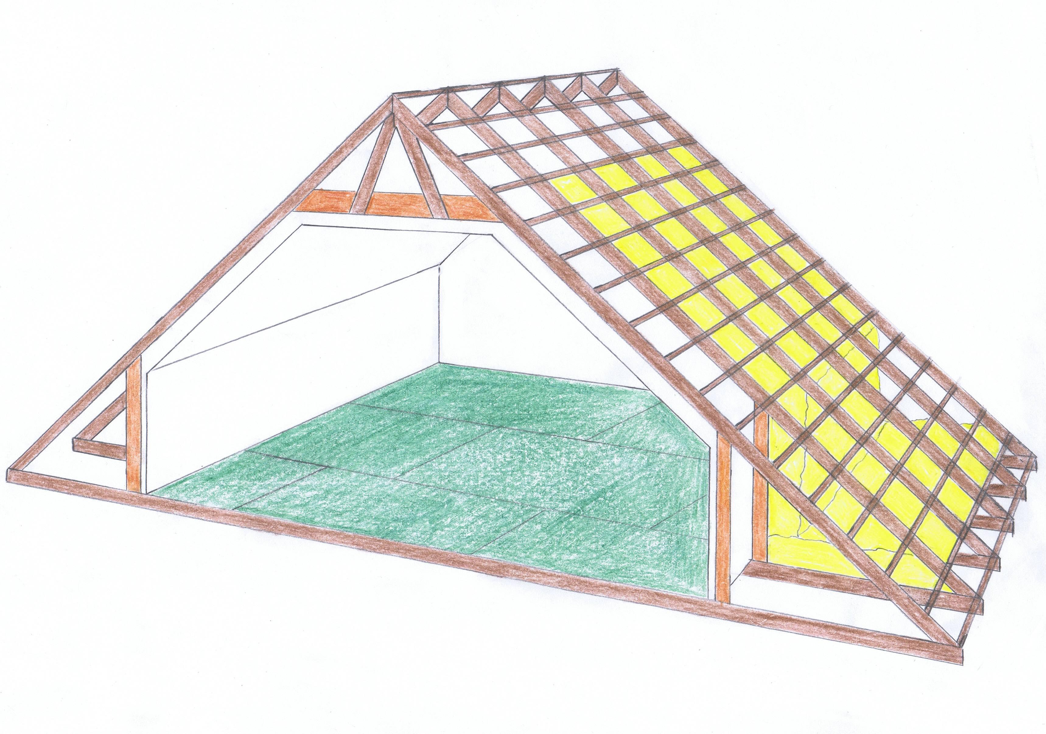 isolation combles panneau ouate de cellulose drancy boulogne billancourt toulouse prix. Black Bedroom Furniture Sets. Home Design Ideas